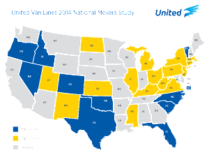 2014 National Movers Data